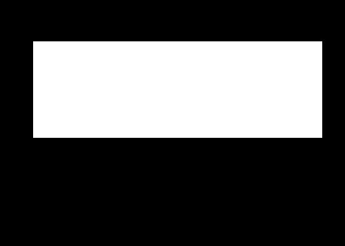 SHUBHAM GARG Logo